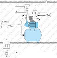 How to run the pumping station?